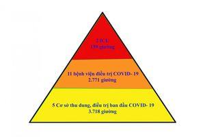 Bắc Giang áp dụng thành công mô hình 'tháp 3 tầng' trong điều trị bệnh nhân COVID-19