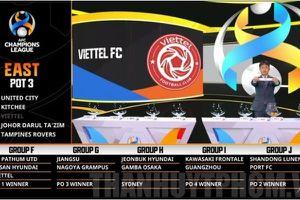 Viettel quyết tâm ghi dấu ấn tại AFC Champions League 2021
