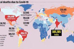 Số ca tử vong vì Covid-19 toàn cầu vượt 4 triệu khi các nước nỗ lực tiêm vắc xin