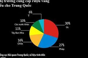 Căng thẳng Úc - Trung Quốc tăng nhiệt