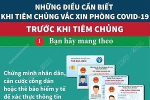 Những điều cần biết trước khi tiêm chủng vaccine phòng COVID-19