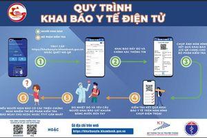 Hướng dẫn khai báo y tế điện tử và quy trình khai báo y tế điện tử tại TP Hồ Chí Minh