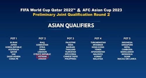 Việt Nam chung bảng với Thái Lan tại vòng loại thứ 2 World Cup 2022