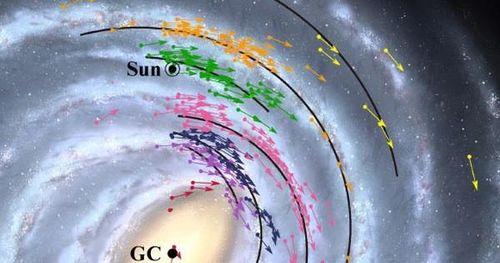 Trái Đất đang lao đến 'quái vật' khủng khiếp nhất Dải Ngân Hà?