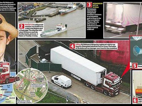 39 người Trung Quốc tử vong trên xe container: Nghi vấn sốc