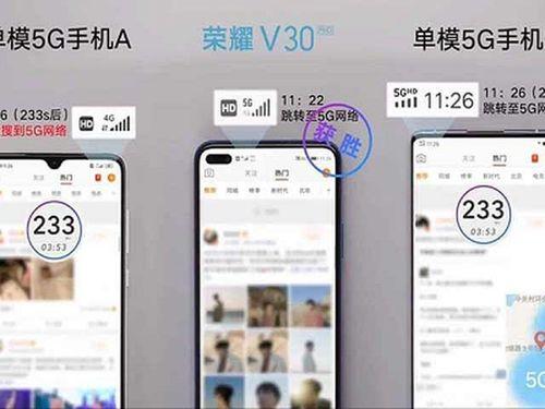 Honor V30 Pro 5G nhanh hơn Vivo NEX 3 và Mi 9 Pro 5G
