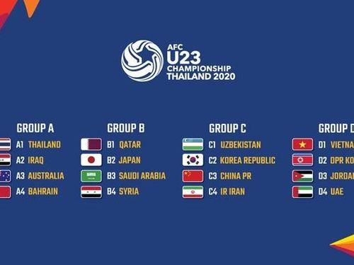 Xem trực tiếp VCK U23 châu Á 2020 ở đâu?