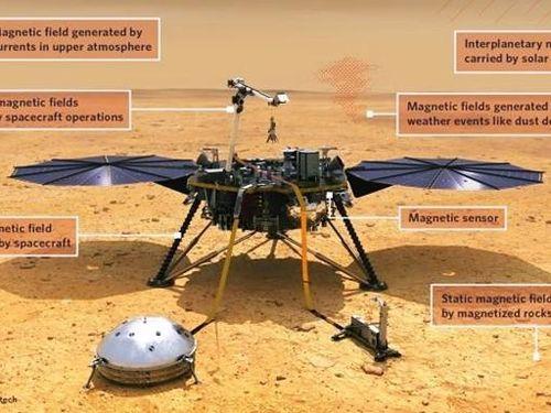 Phát hiện từ trường sao Hỏa mạnh gấp 10 lần dự kiến