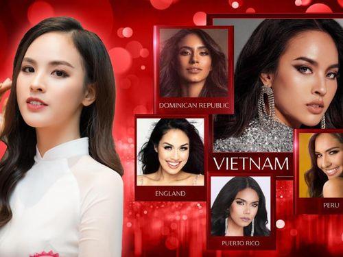 Quỳnh Nga đại diện Việt Nam chinh chiến Miss Charm 2021, đối đầu dàn mỹ nhân từ Big 5 sừng sỏ