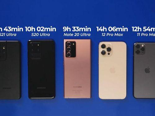 Kiểm tra thời lượng pin của Samsung Galaxy S21 Ultra