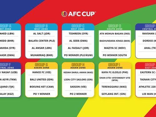Xác định đối thủ của CLB Hà Nội và CLB Sài Gòn tại AFC Cup 2021