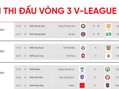 Lịch thi đấu vòng 3 V-League 2021: HAGL, Hà Nội FC 'lành ít dữ nhiều'