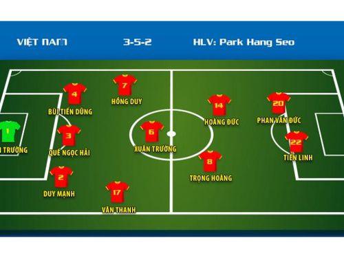 Dự đoán đội hình ra sân của tuyển Việt Nam trước Malaysia