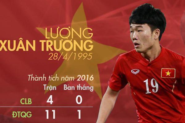 Xuân Trường vào top những cầu thủ nổi bật Đông Nam Á