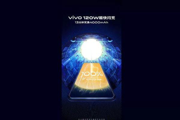 Vivo công bố công nghệ sạc đầy pin smartphone chỉ sau hơn 10 phút