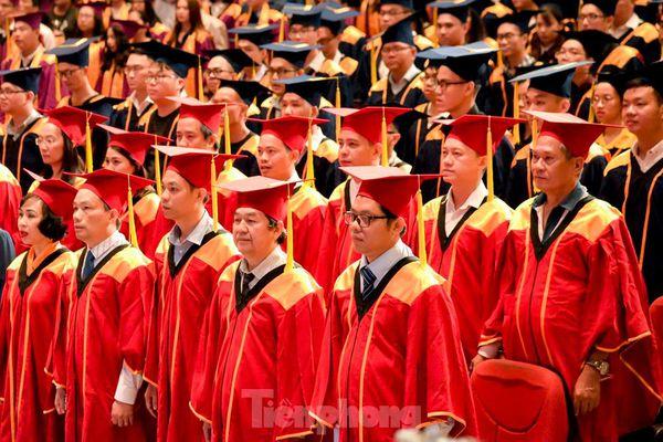 Giáo sư, tiến sĩ được hướng dẫn bao nhiêu học viên mỗi năm?