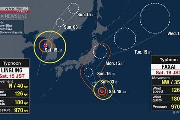 Ảnh hưởng của bão Faxai, một số chuyến bay thay đổi thời gian khởi hành