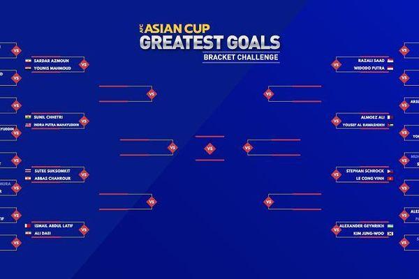 Giải Bàn thắng đẹp nhất lịch sử Asian Cup: Công Vinh so tài với Geynrikh (Uzbekistan) ở tứ kết