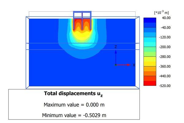 Tính toán sức chịu tải của kết cấu rỗng theo điều kiện đất nền
