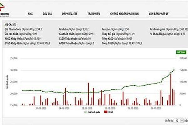 Nam Tân Uyên tạm ứng cổ tức và chia cổ phiếu thưởng, tỷ lệ 110%