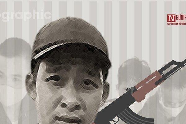 Infographic: Toàn cảnh vụ xét xử 19 đồng phạm của Tuấn 'khỉ'