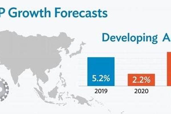 2021 - Năm của châu Á?