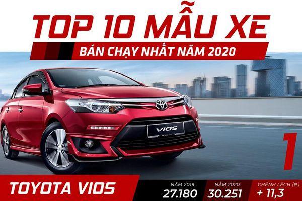 Top 10 ôtô bán chạy nhất năm 2020 tại Việt Nam