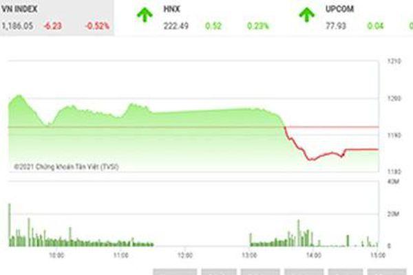 Thị trường bắt đầu biến động khó lường