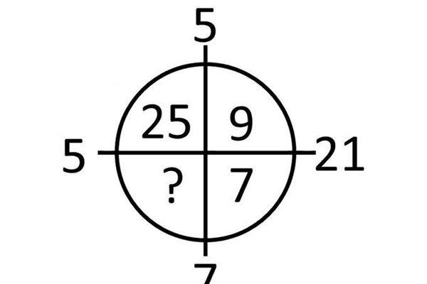 Kiểm tra chỉ số thông minh với câu đố logic này