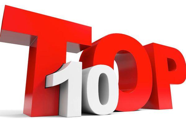 Top 10 cổ phiếu tăng/giảm mạnh nhất tuần: Điểm sáng TCM và THD