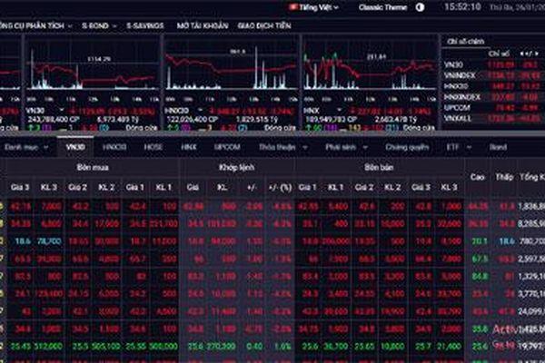 Chứng khoán ngày 26/1: Áp lực bán gia tăng mạnh, VN-Index giảm gần 30 điểm
