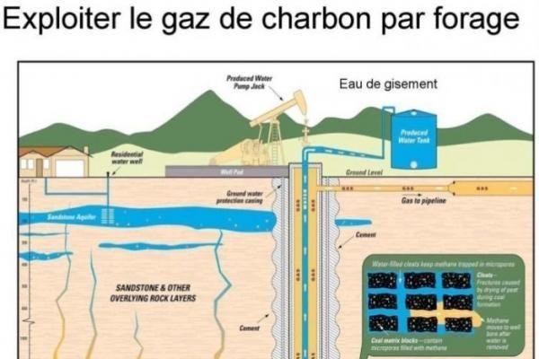 Một dự án khai thác khí than gây nhiều tranh cãi ở Pháp