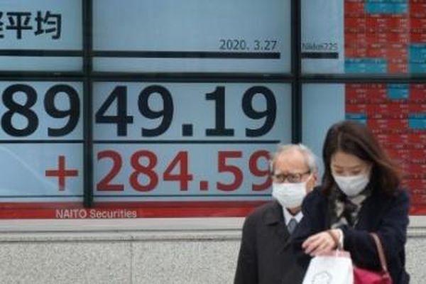 Đà tăng của S&P 500 đứt đoạn, chứng khoán Nhật - Hàn im ắng