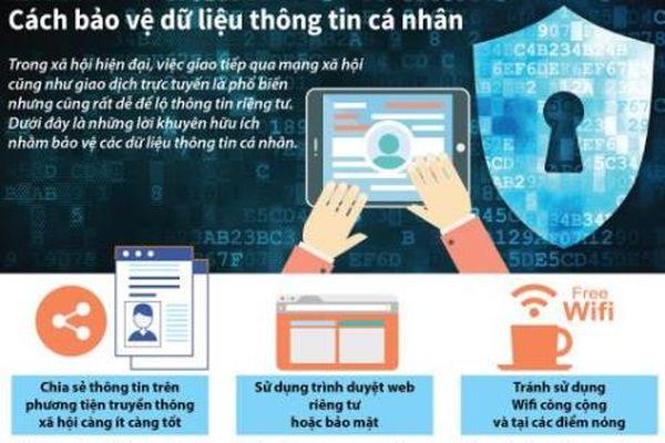 Bảo vệ dữ liệu cá nhân là cần thiết