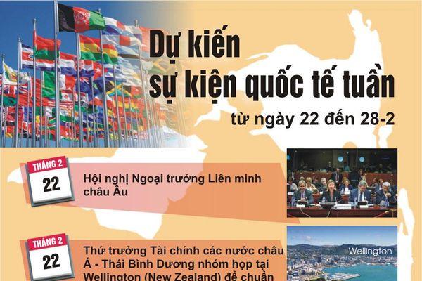 Infgraphics: Dự kiến sự kiện quốc tế tuần từ ngày 22 đến 28/2
