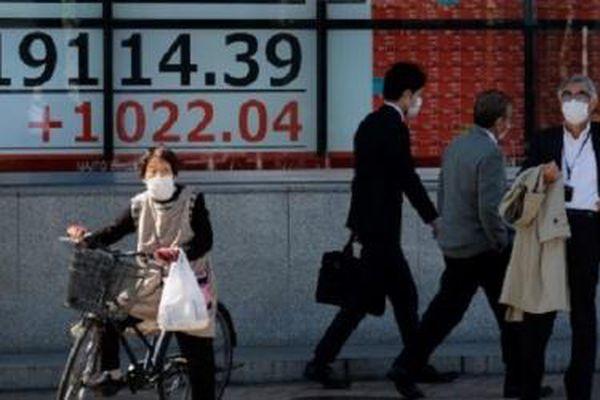 Nikkei 225 bật dậy khi lợi suất trái phiếu Mỹ đi xuống