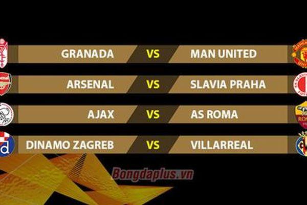 Bốc thăm tứ kết Europa League: MU gặp Granada, Arsenal dè chừng