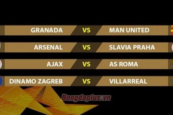 Tứ kết Europa League 2020/21: MU vs Granada, đại chiến Ajax vs AS Roma