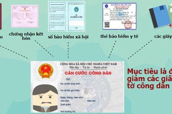 Công dân được khai thác thông tin của mình trong cơ sở dữ liệu quốc gia về dân cư