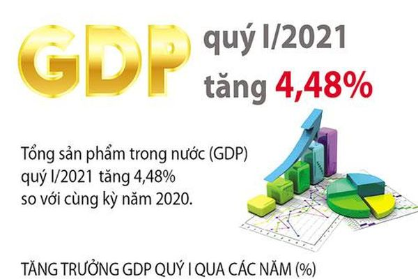 Động lực nào cho tăng trưởng kinh tế năm 2021?