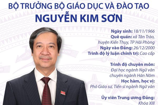 Bộ trưởng Bộ Giáo dục và Đào tạo Nguyễn Kim Sơn
