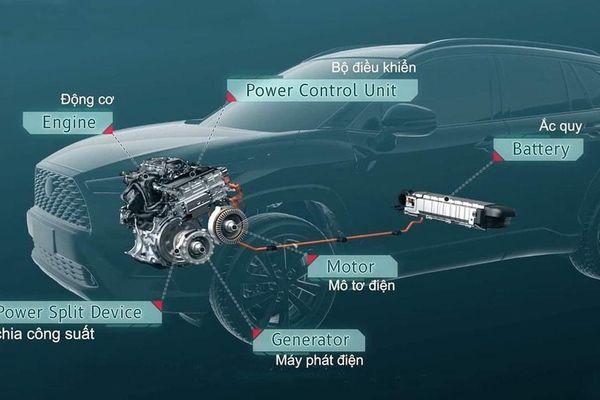 Phanh xe Hybrid 'ăn' hơn xe xăng, cứu cánh cho tài xế gặp tình huống khẩn cấp