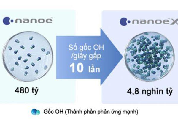 Công nghệ NanoeTM X của Panasonic được ứng dụng vào hệ thống điều hòa của xe sang Jaguar Land Rover