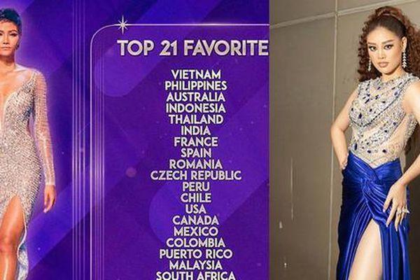 H'Hen Niê bình chọn 21 thí sinh nổi bật nhất Miss Universe 2020, Khánh Vân đứng đầu bảng