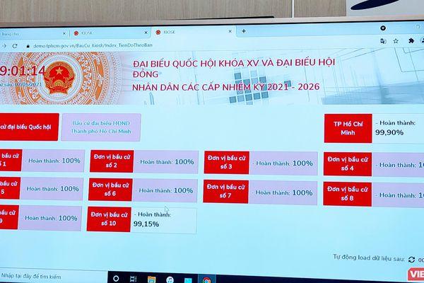 TP.HCM triển khai phần mềm hỗ trợ bầu cử ĐBQH và HĐND các cấp