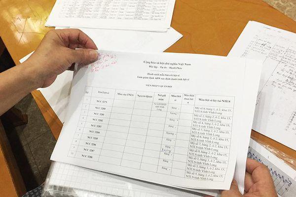 Hướng dẫn thủ tục giám định ADN xác định danh tính liệt sĩ