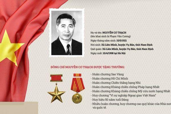 Tiểu sử Đồng chí Nguyễn Cơ Thạch - nhà ngoại giao lỗi lạc