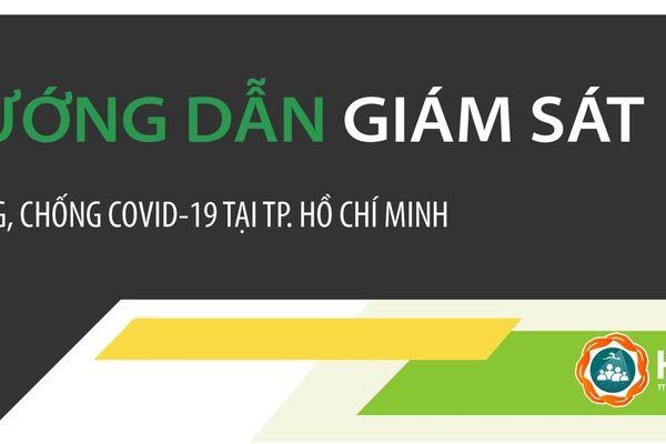 Hướng dẫn giám sát phòng, chống dịch COVID-19 tại Thành phố Hồ Chí Minh - cập nhật lúc 18 giờ, ngày 7/6/2021