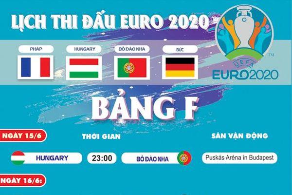Lịch thi đấu chi tiết bảng F tại EURO 2021