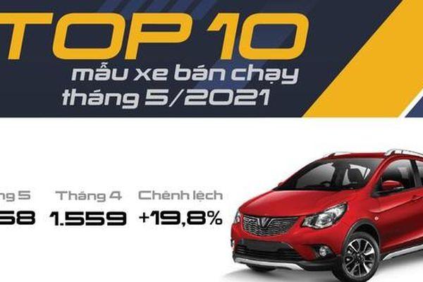 Top 10 ô tô bán chạy nhất tháng 5 ở Việt Nam